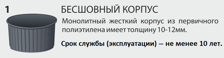 Заглубленные контейнеры для сбора ТБО марки Чистоград изготовлены Белтехагропласт, Минск, Беларусь